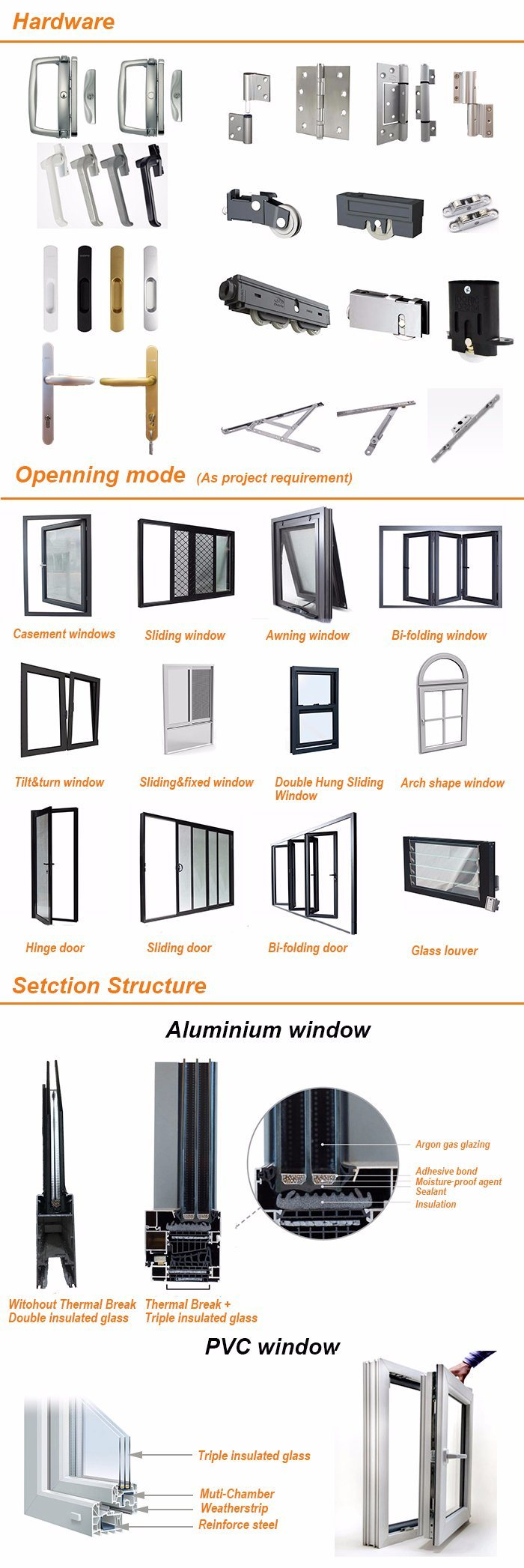 Powder Coated Aluminium Casement Window With Standard Size From China Manufacturer Reaching Build Co Ltd
