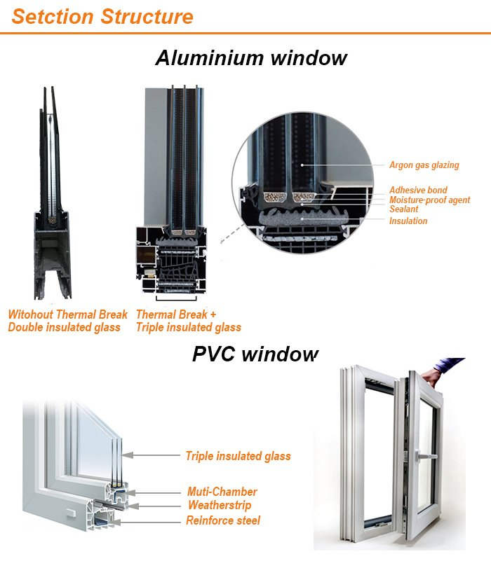 Aluminium Frame Folding Door Anti-Rust Tempered Glass with Argon Gas Insulated