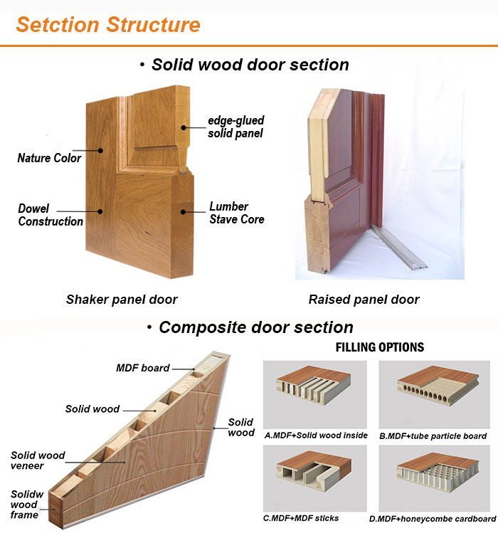 Composit Wooden Door for Bedroom Anti Noise